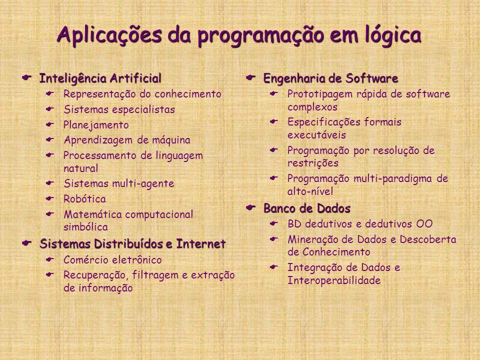 Aplicações da programação em lógica