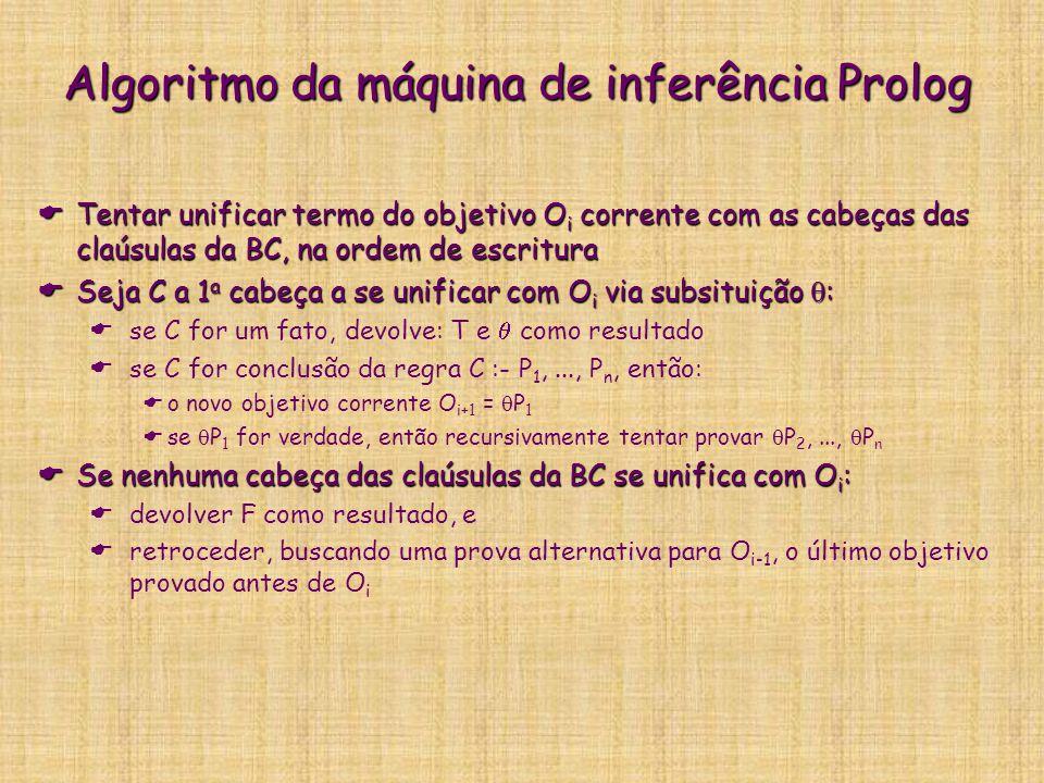 Algoritmo da máquina de inferência Prolog