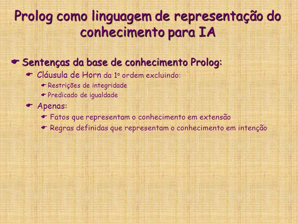 Prolog como linguagem de representação do conhecimento para IA