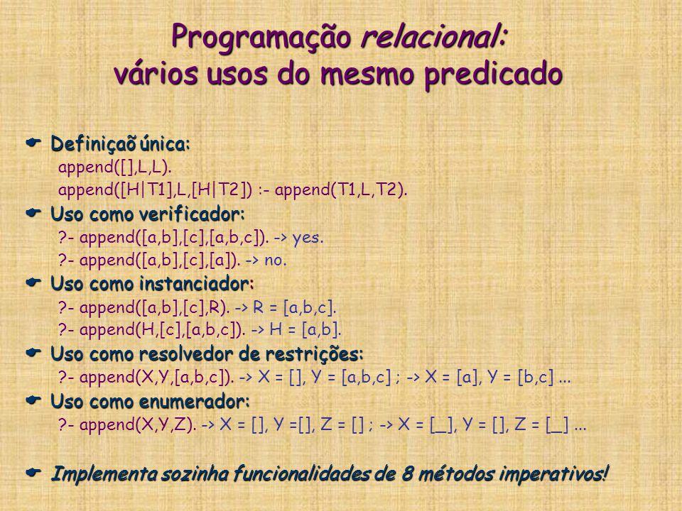Programação relacional: vários usos do mesmo predicado