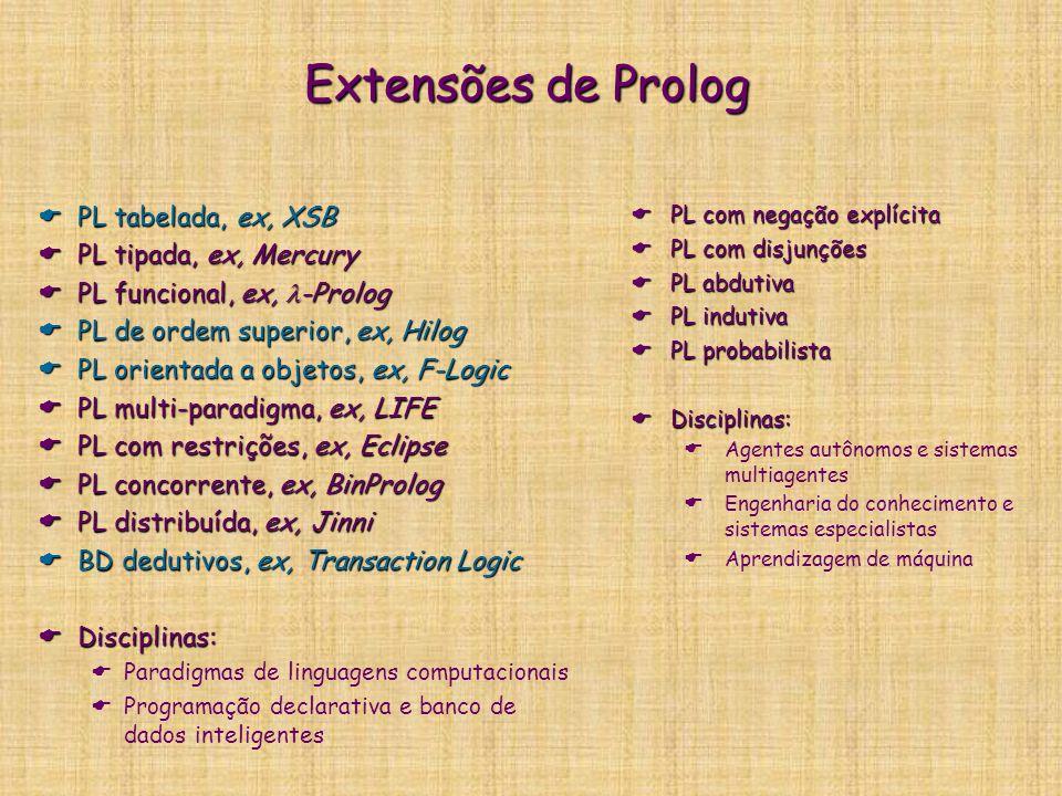 Extensões de Prolog PL tabelada, ex, XSB PL tipada, ex, Mercury