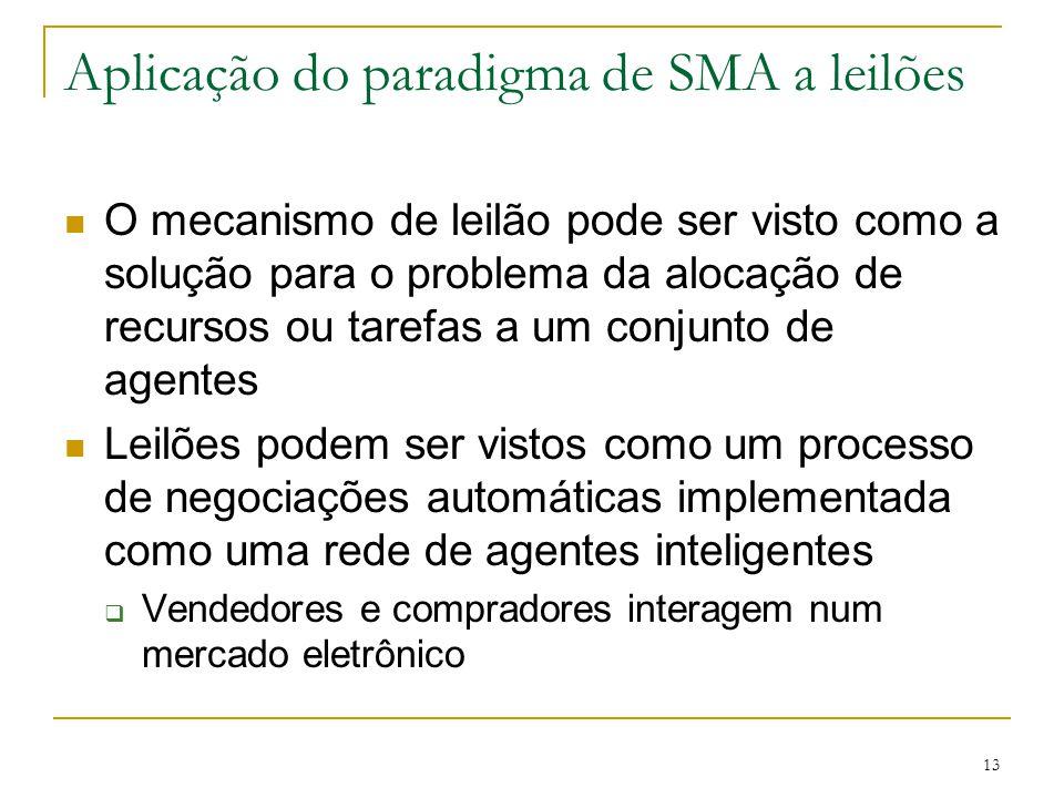 Aplicação do paradigma de SMA a leilões