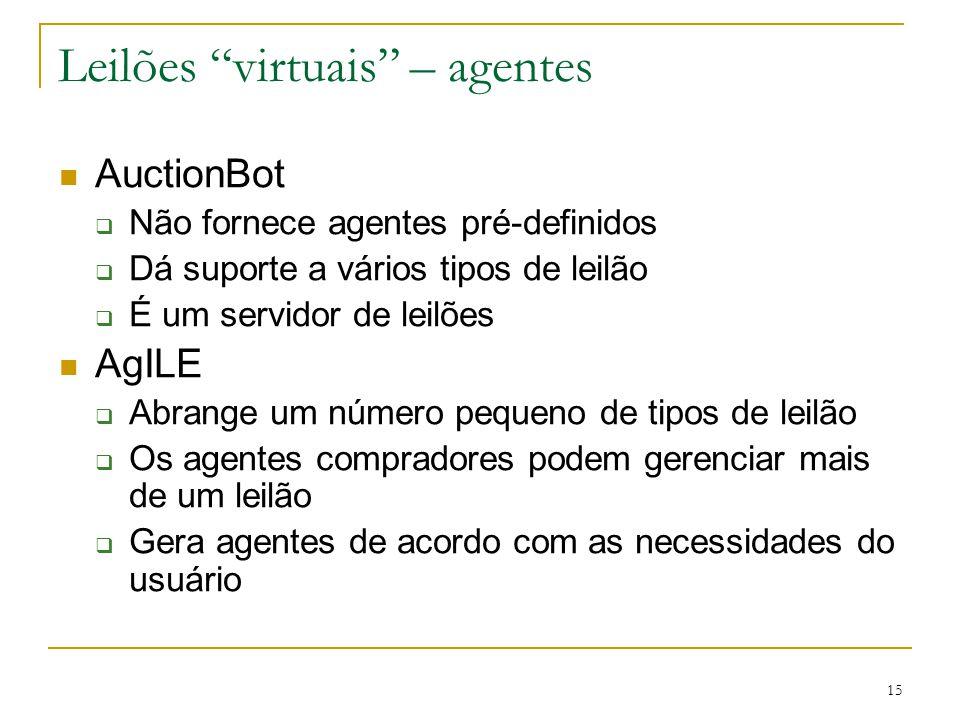 Leilões virtuais – agentes