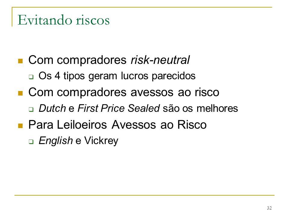 Evitando riscos Com compradores risk-neutral
