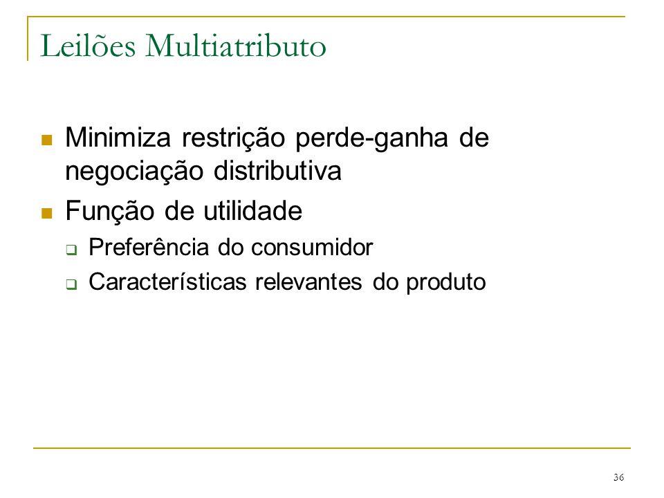 Leilões Multiatributo