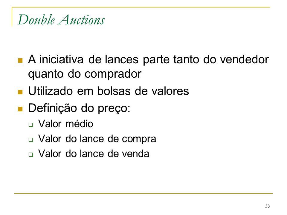 Double Auctions A iniciativa de lances parte tanto do vendedor quanto do comprador. Utilizado em bolsas de valores.