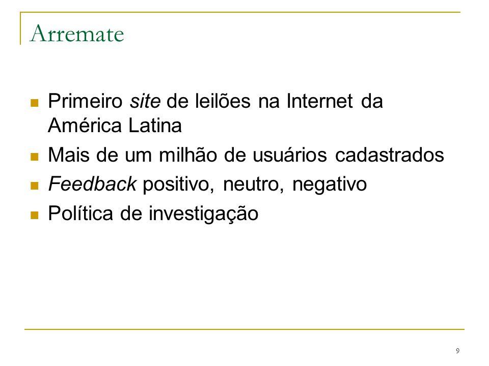 Arremate Primeiro site de leilões na Internet da América Latina