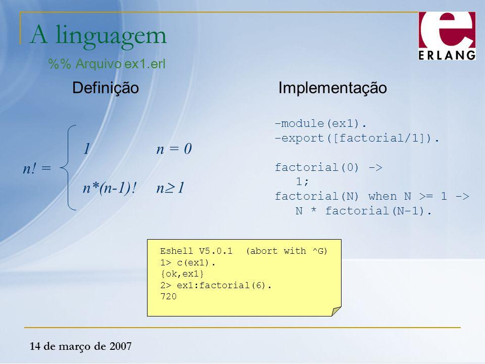 A linguagem n! = 1 n*(n-1)! n = 0 n 1 Definição Implementação