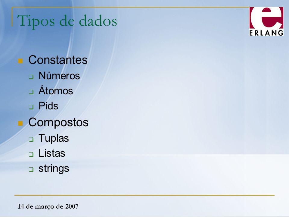 Tipos de dados Constantes Compostos Números Átomos Pids Tuplas Listas