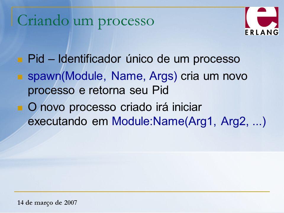 Criando um processo Pid – Identificador único de um processo