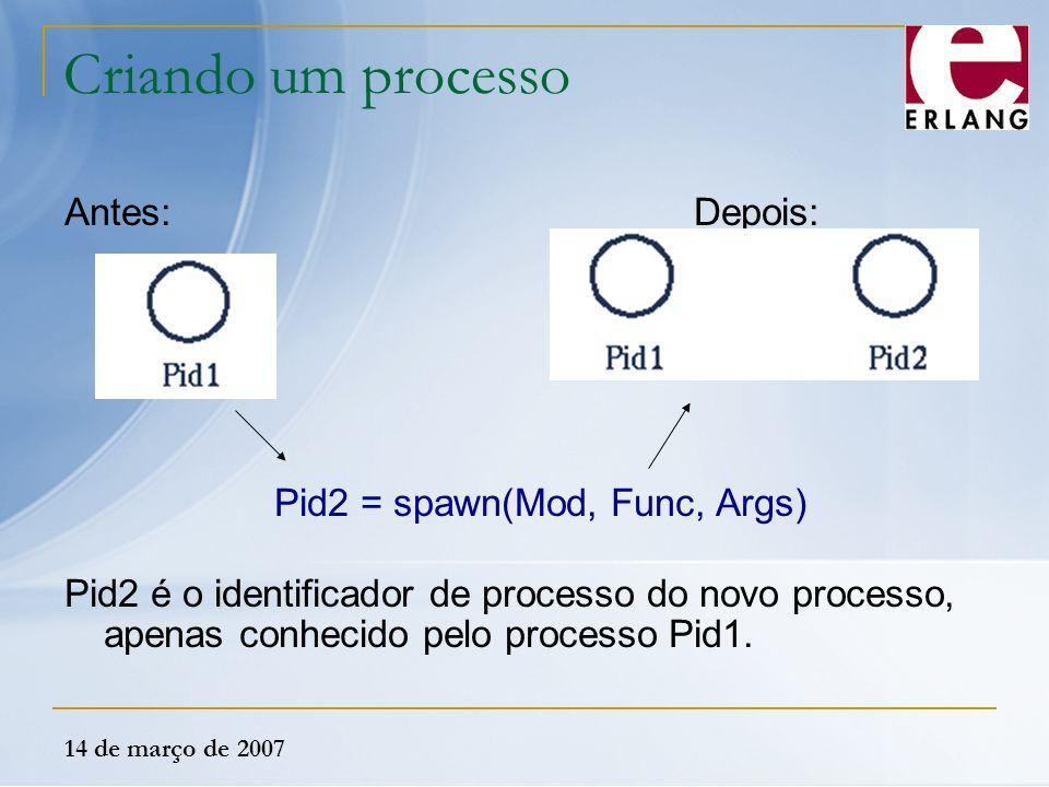 Criando um processo Antes: Depois: Pid2 = spawn(Mod, Func, Args)