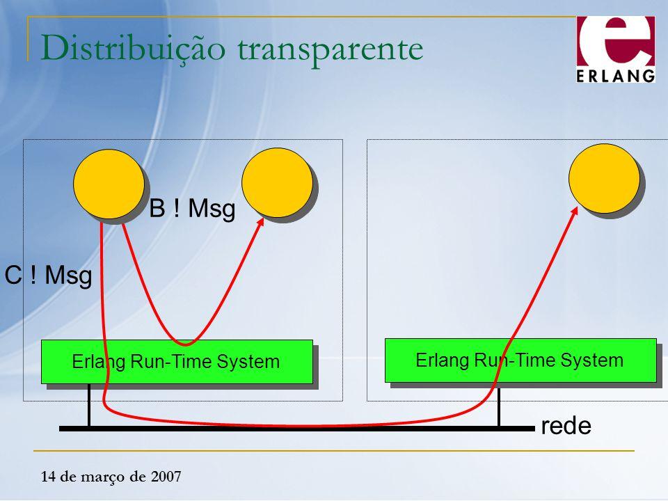 Distribuição transparente