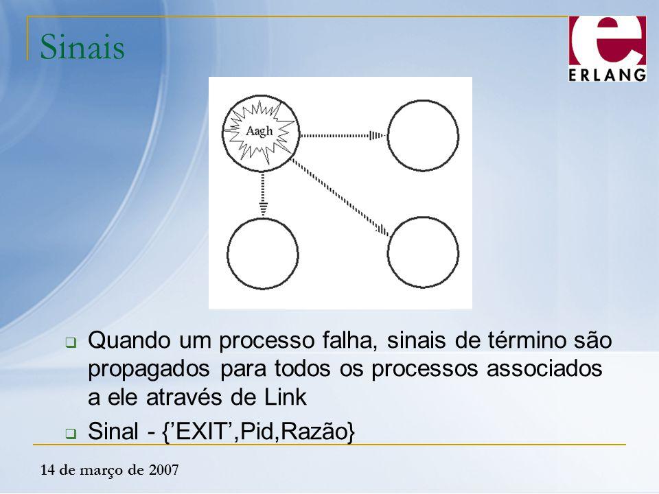Sinais Quando um processo falha, sinais de término são propagados para todos os processos associados a ele através de Link.