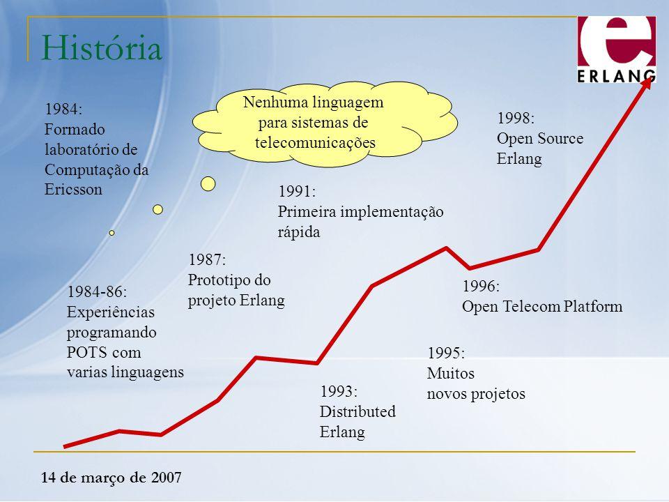 História Nenhuma linguagem para sistemas de telecomunicações 1984:
