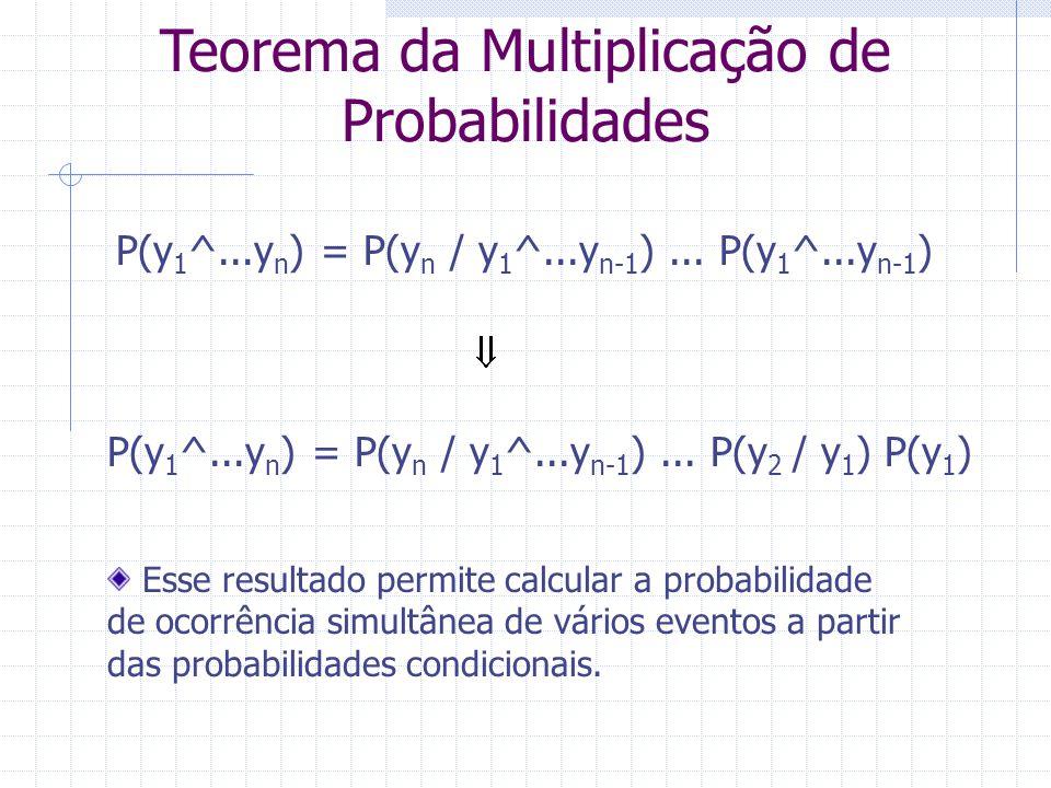 Teorema da Multiplicação de Probabilidades