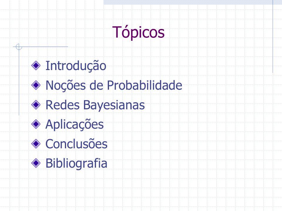 Tópicos Introdução Noções de Probabilidade Redes Bayesianas Aplicações