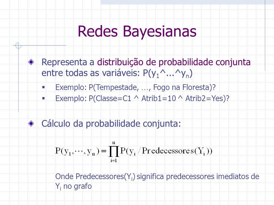 Redes Bayesianas Representa a distribuição de probabilidade conjunta entre todas as variáveis: P(y1^...^yn)