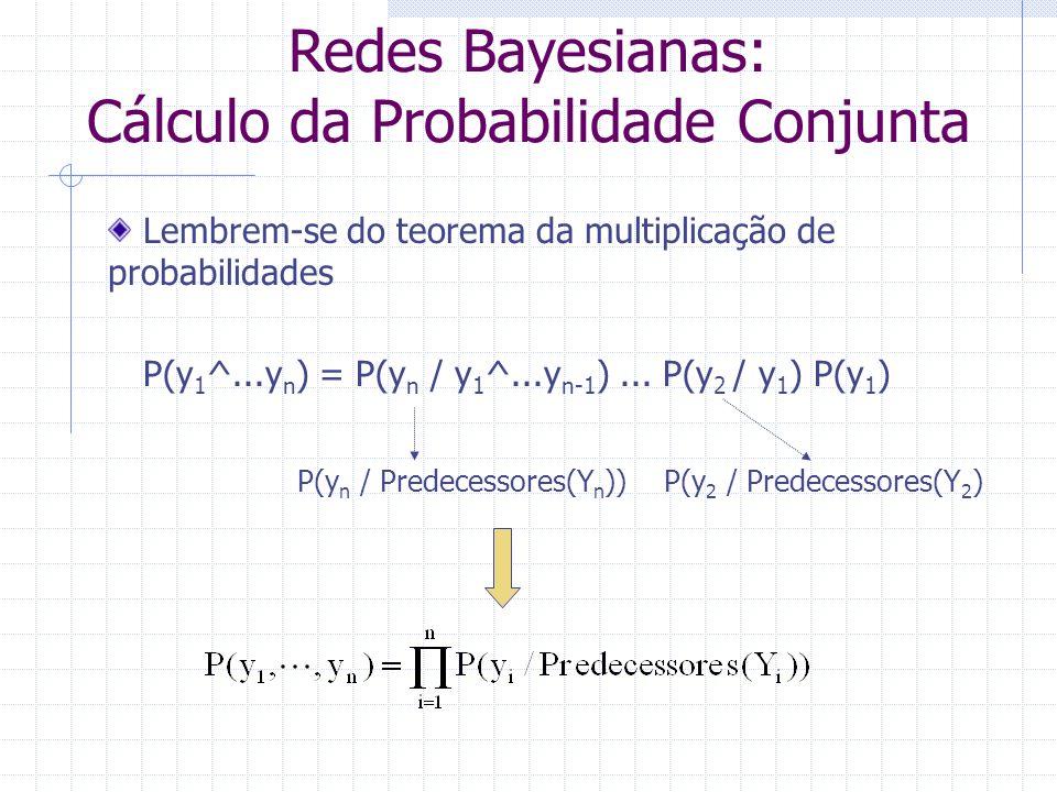 Cálculo da Probabilidade Conjunta