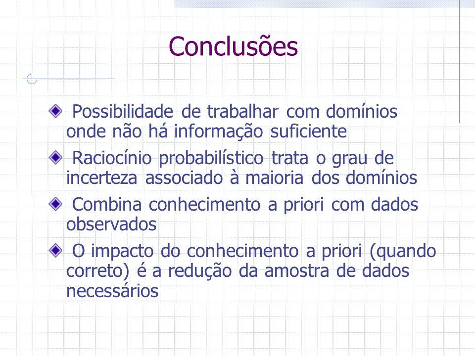 Conclusões Possibilidade de trabalhar com domínios onde não há informação suficiente.