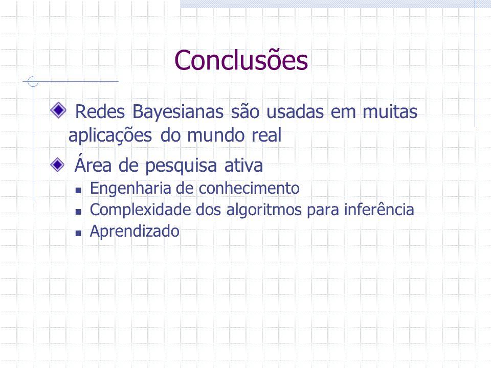 Conclusões Redes Bayesianas são usadas em muitas aplicações do mundo real. Área de pesquisa ativa.