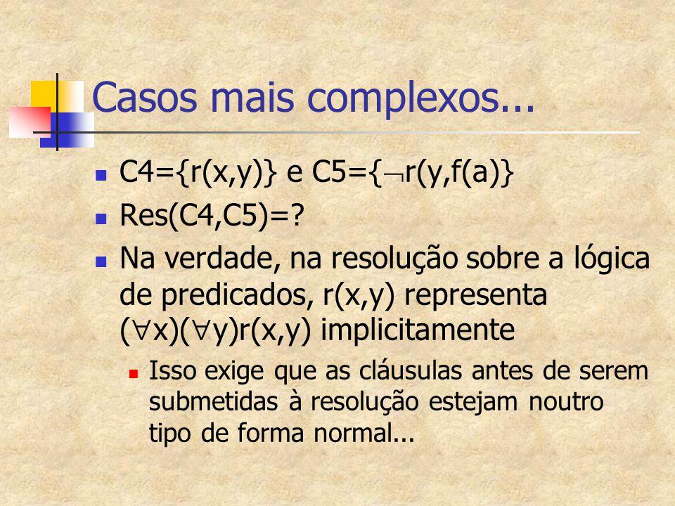 Casos mais complexos... C4={r(x,y)} e C5={r(y,f(a)} Res(C4,C5)=