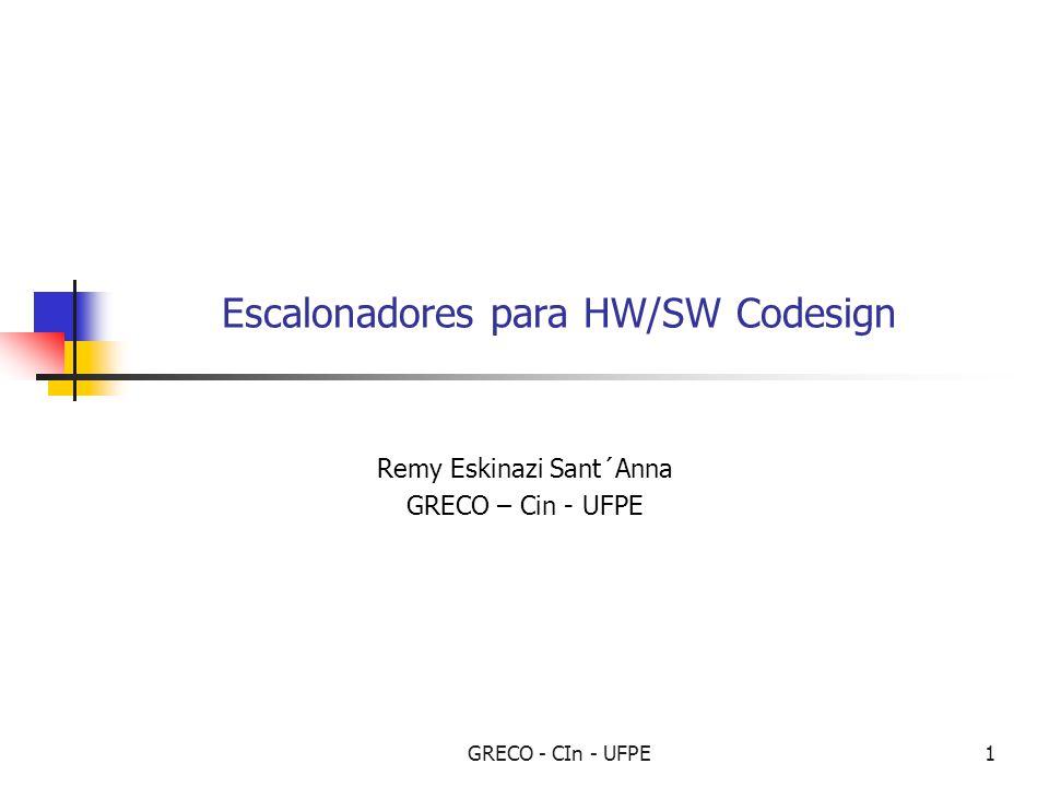 Escalonadores para HW/SW Codesign