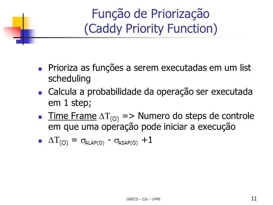 Função de Priorização (Caddy Priority Function)