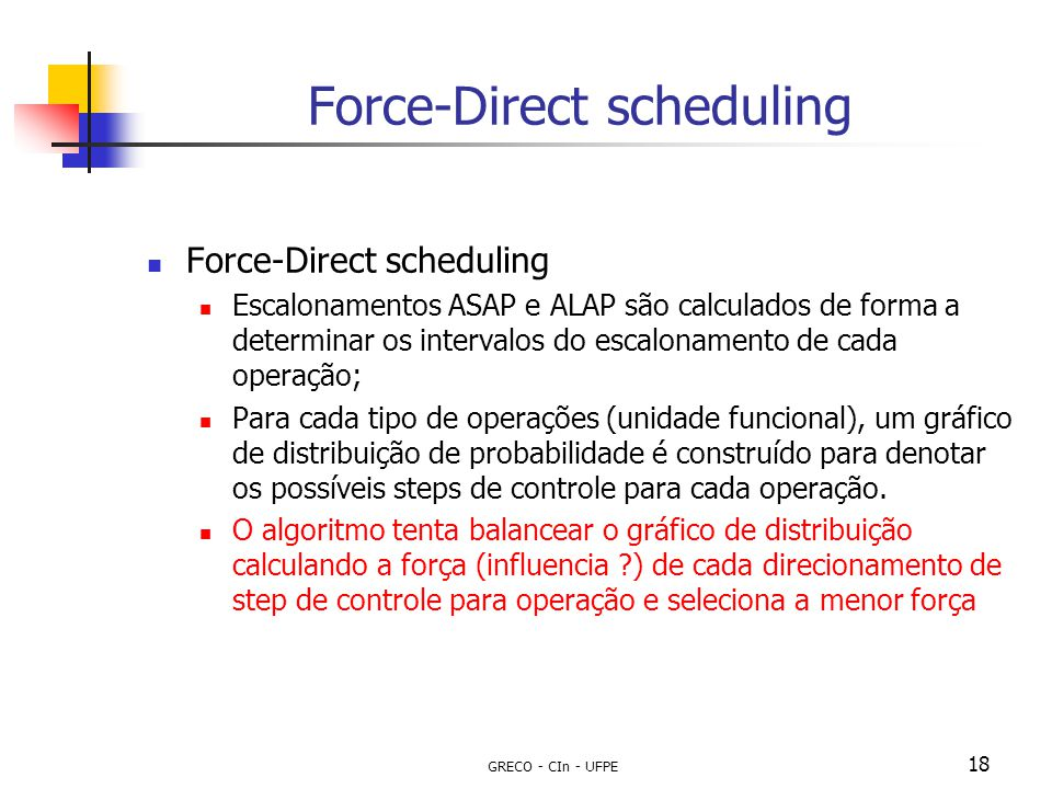 Force-Direct scheduling
