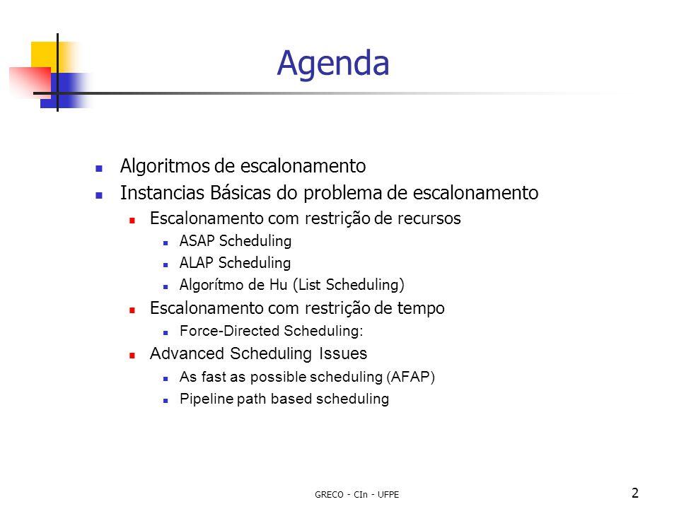 Agenda Algoritmos de escalonamento
