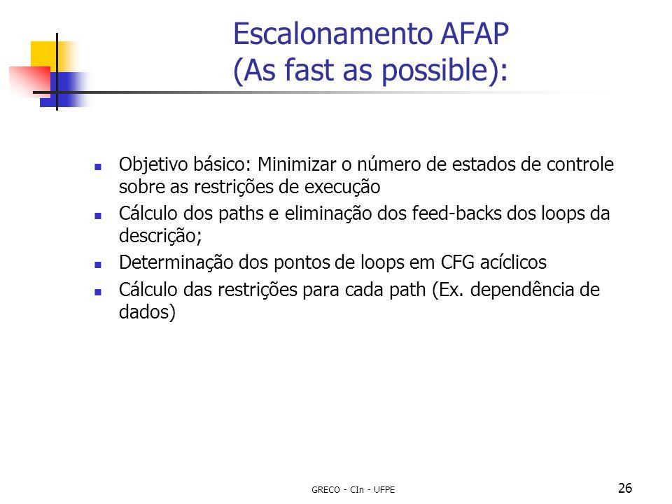 Escalonamento AFAP (As fast as possible):