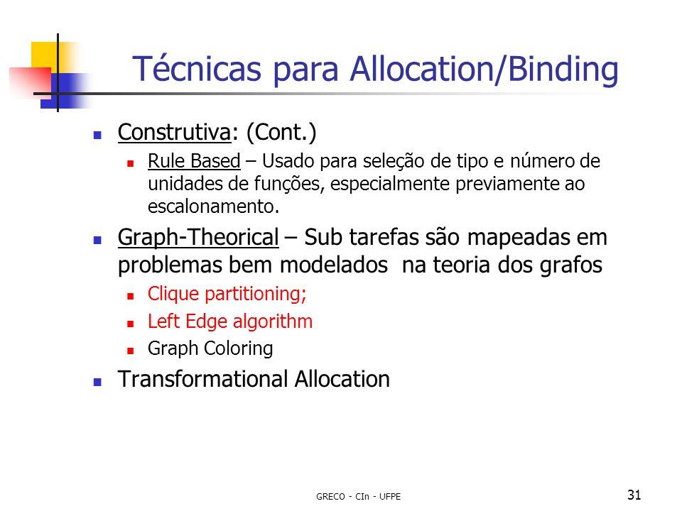 Técnicas para Allocation/Binding