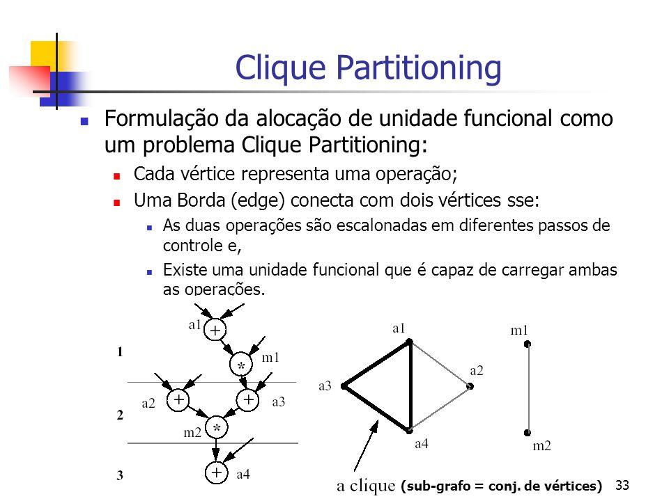 Clique Partitioning Formulação da alocação de unidade funcional como um problema Clique Partitioning: