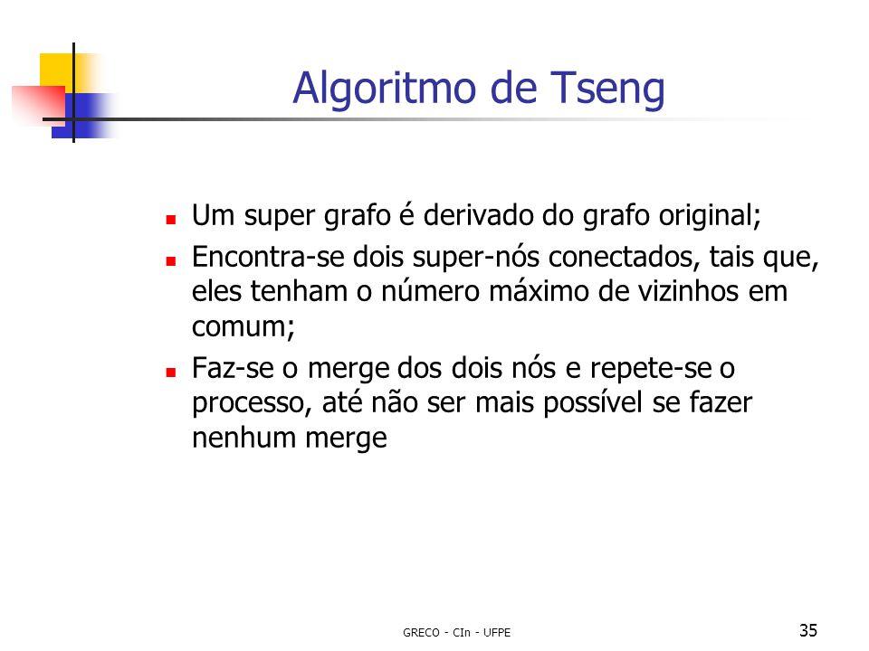 Algoritmo de Tseng Um super grafo é derivado do grafo original;