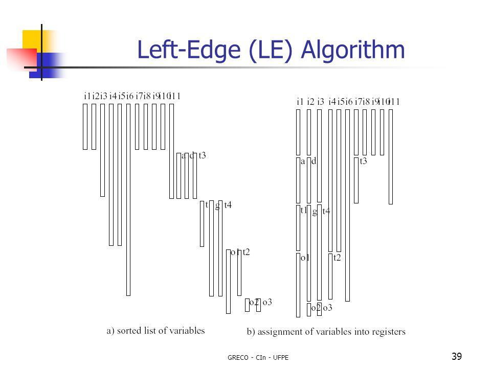 Left-Edge (LE) Algorithm