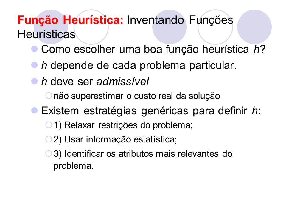 Função Heurística: Inventando Funções Heurísticas