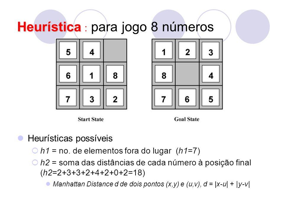 Heurística : para jogo 8 números