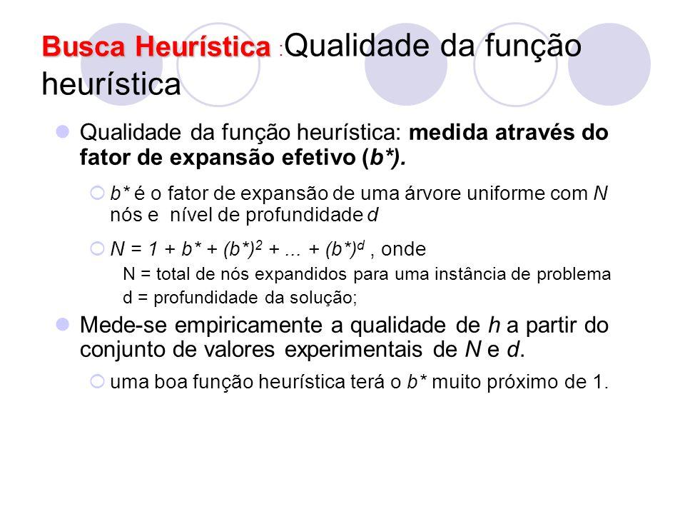 Busca Heurística :Qualidade da função heurística