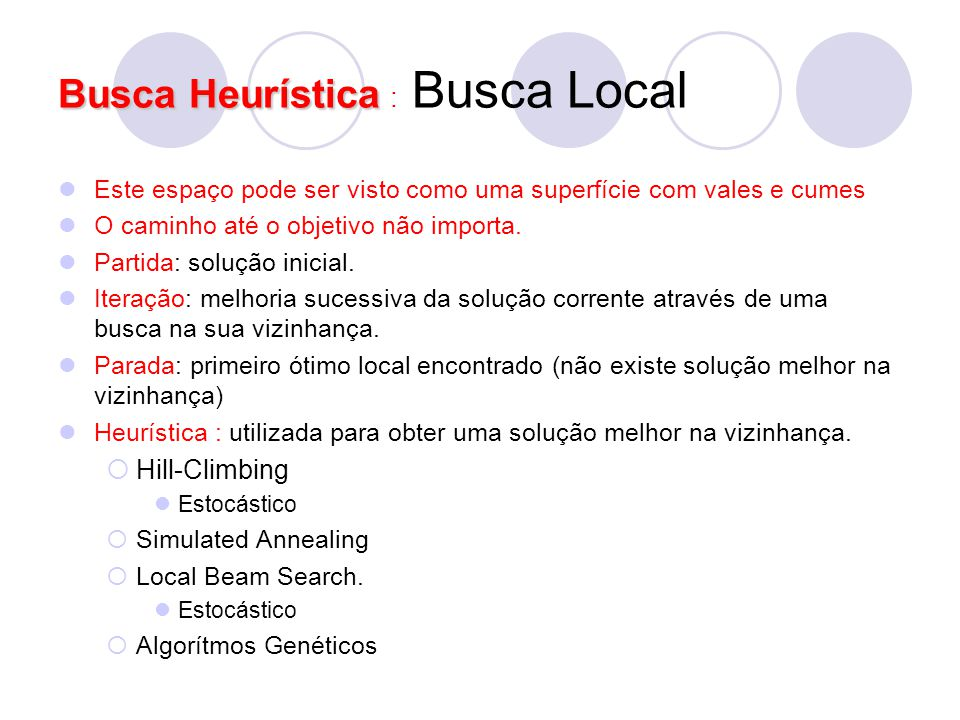 Busca Heurística : Busca Local