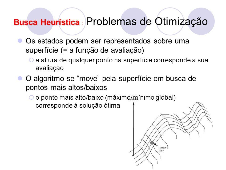 Busca Heurística : Problemas de Otimização