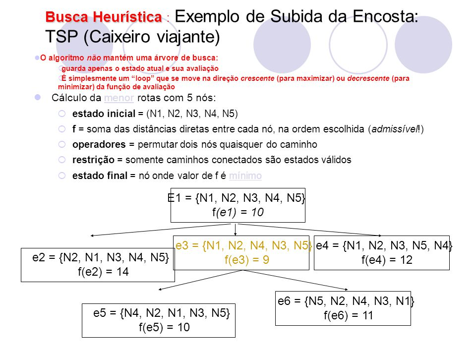 Busca Heurística : Exemplo de Subida da Encosta: TSP (Caixeiro viajante)