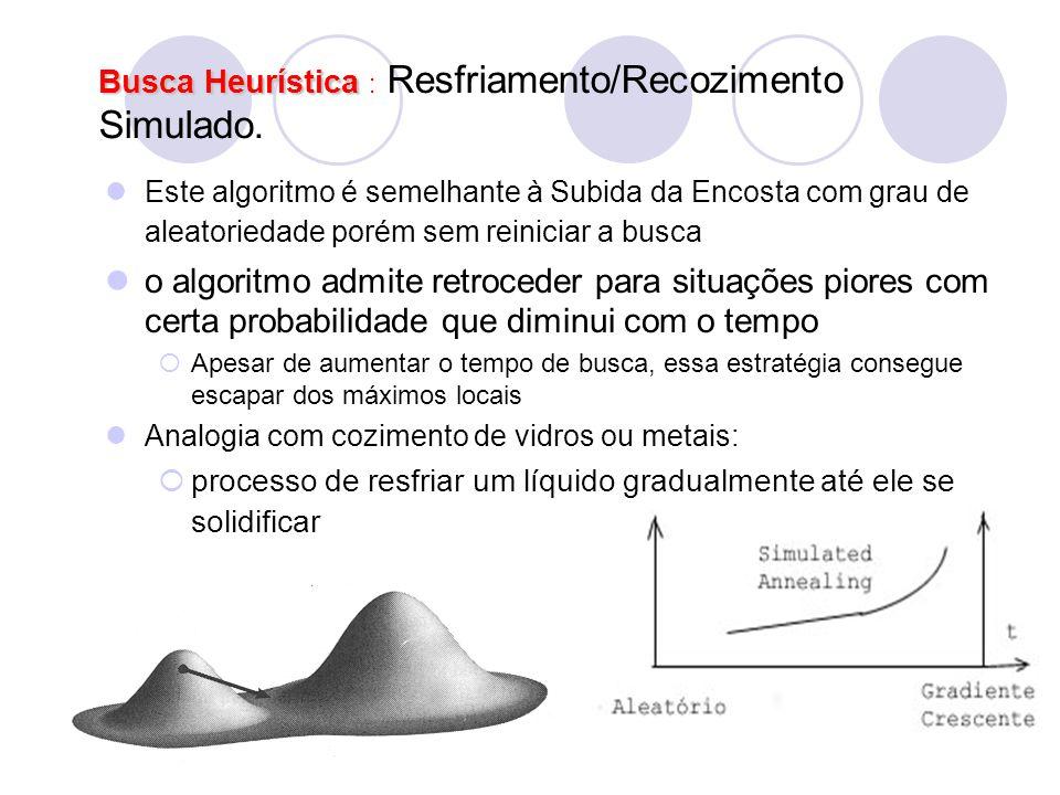 Busca Heurística : Resfriamento/Recozimento Simulado.