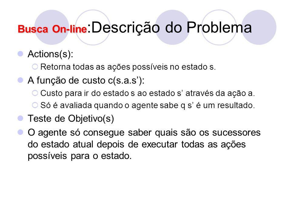 Busca On-line:Descrição do Problema
