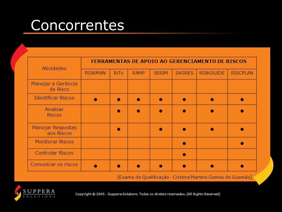FERRAMENTAS DE APOIO AO GERENCIAMENTO DE RISCOS