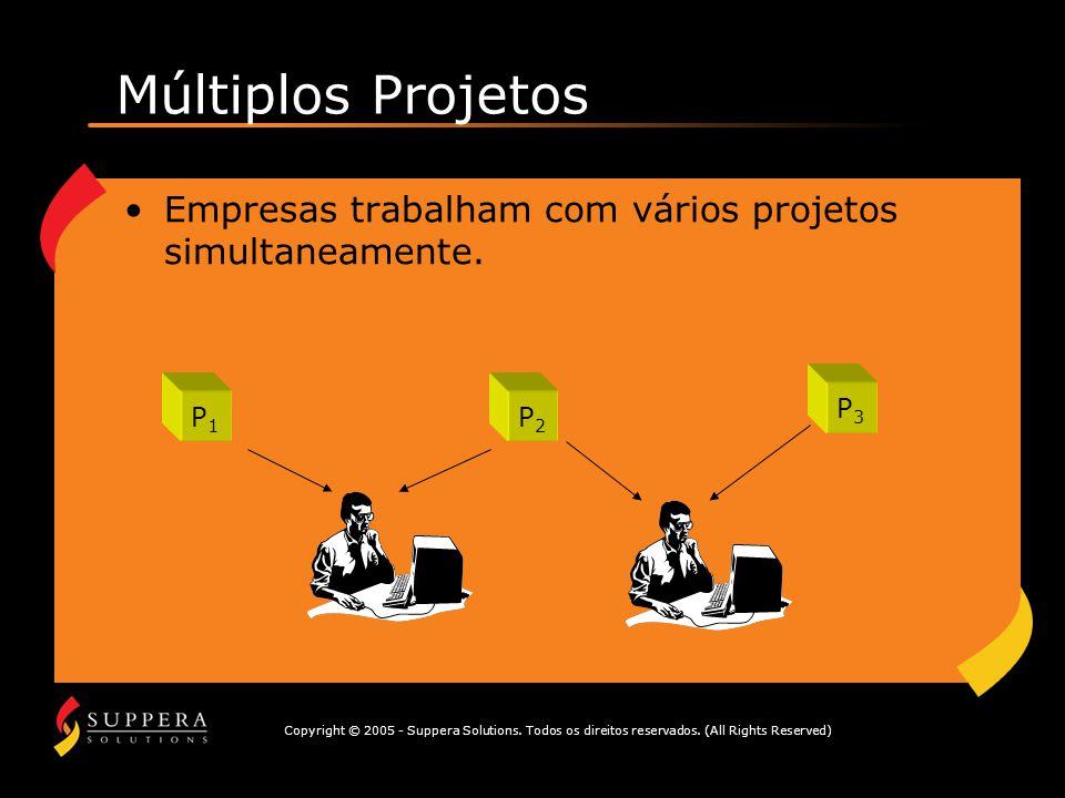 Múltiplos Projetos Empresas trabalham com vários projetos simultaneamente. P3 P1 P2