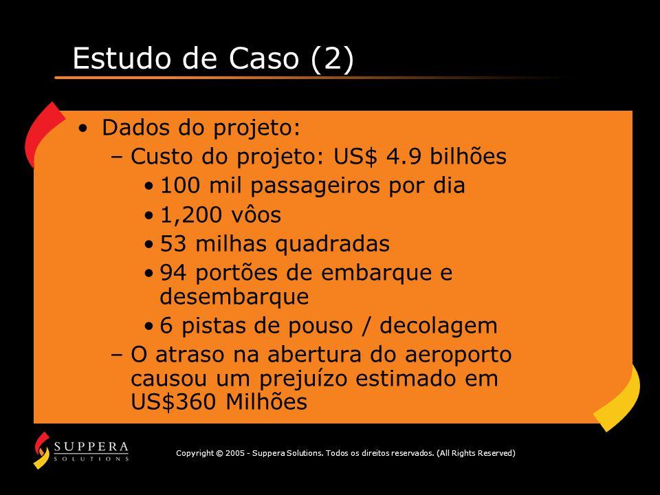 Estudo de Caso (2) Dados do projeto: Custo do projeto: US$ 4.9 bilhões