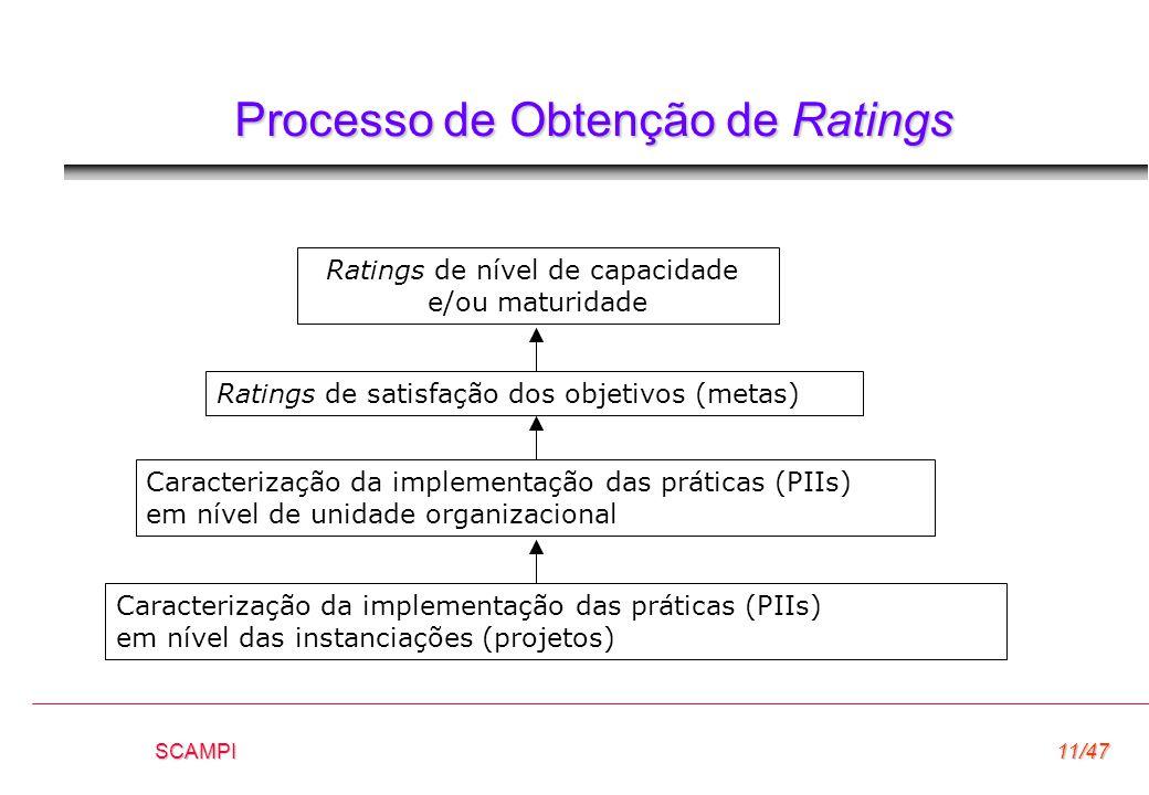 Processo de Obtenção de Ratings
