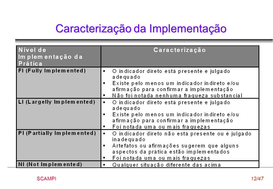 Caracterização da Implementação
