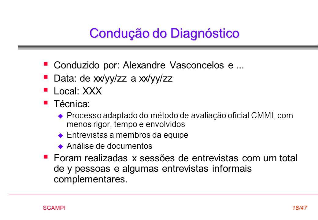 Condução do Diagnóstico