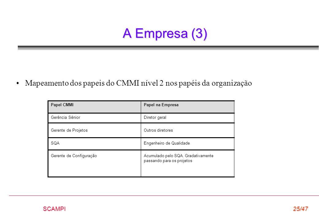 A Empresa (3) Mapeamento dos papeis do CMMI nível 2 nos papéis da organização. Acumulado pelo SQA. Gradativamente passando para os projetos.