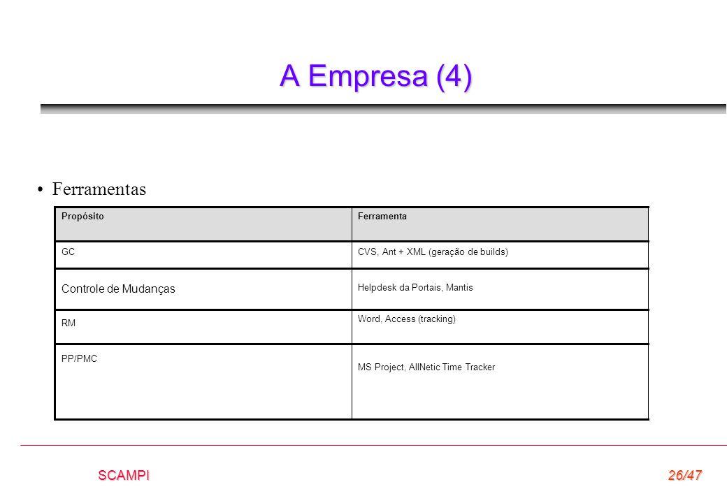A Empresa (4) Ferramentas SCAMPI Controle de Mudanças